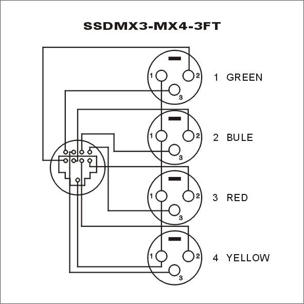 Stairville Rj45 Dmx Shuttle Snake Mx4